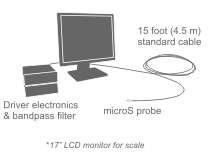 mse-system-microS